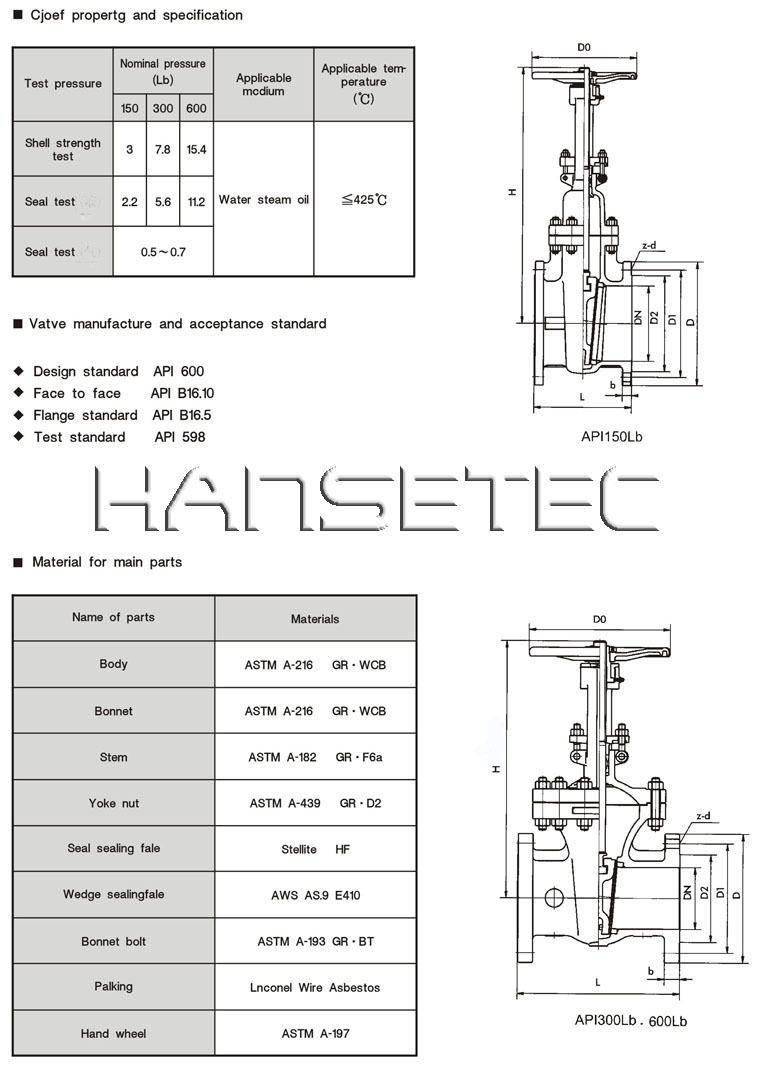 Hansetec products api gate valve pooptronica Images
